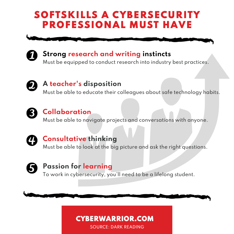 Working in cybersecurity needs more than just technical skills